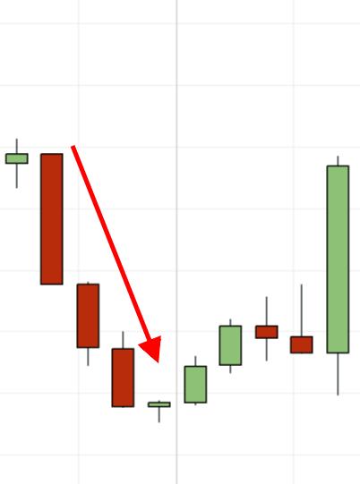 preceding-trend-bears